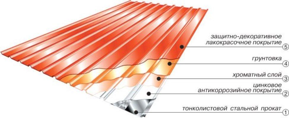 Металлоконструкции производства ЧЗПСН: безусловное качество, реальные преимущества